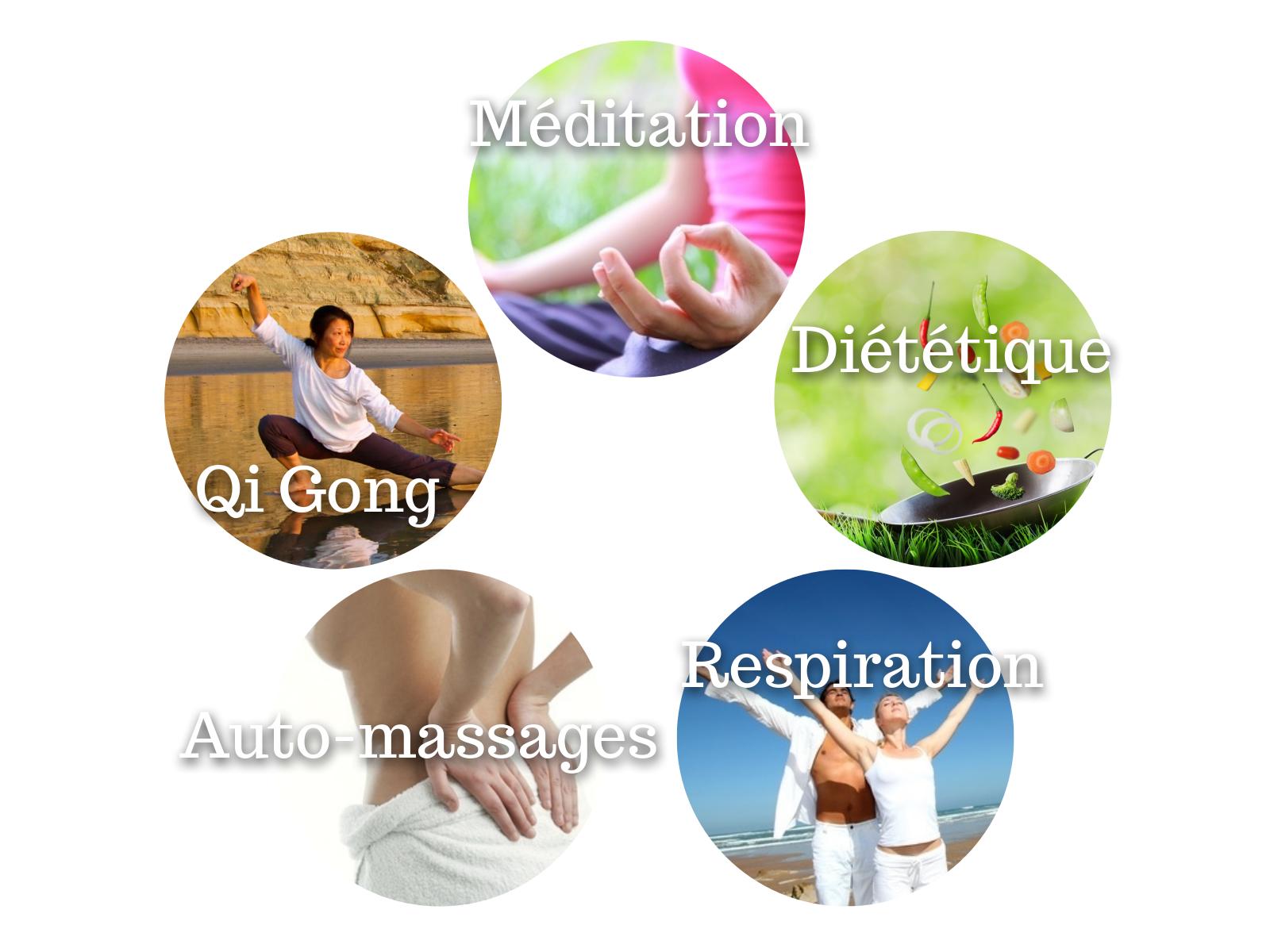 qi gong méditation, diététique chinoise, auto-maasage, respiration