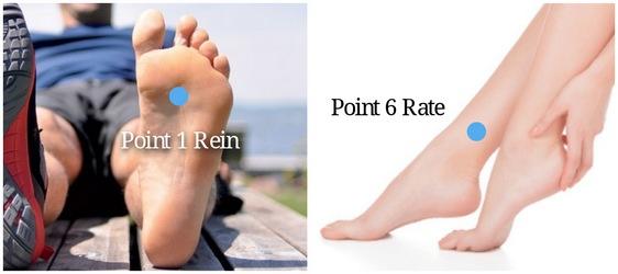 Points digitopuncture 1 rein et 6 rate